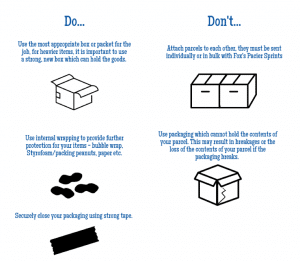 infographic on the Do's and Don't of packing