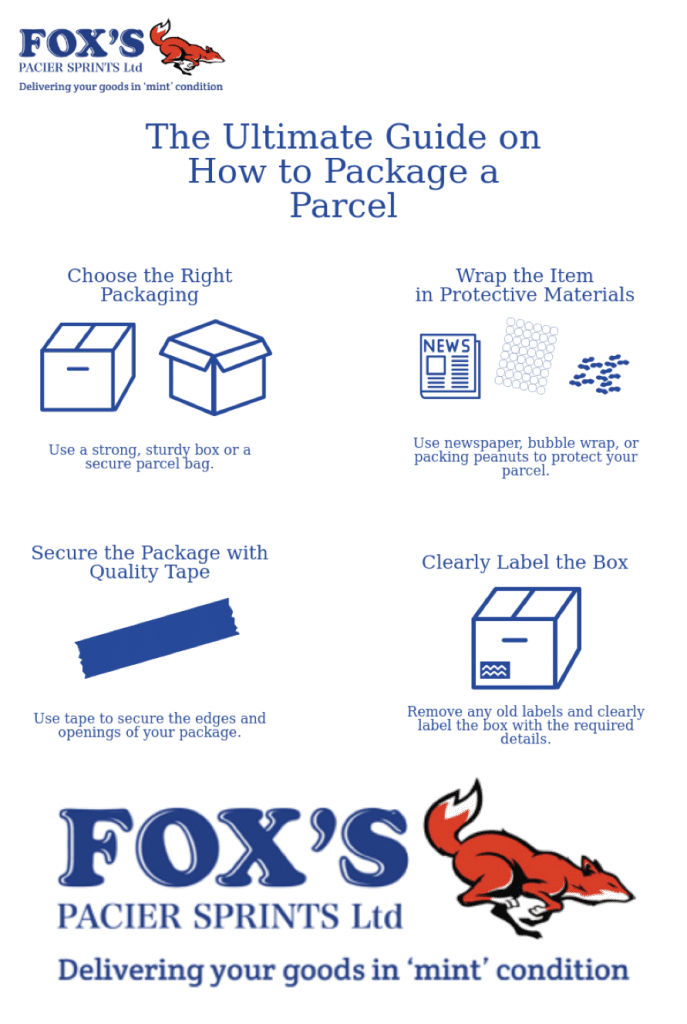 How to Pack a Parcel Infographic